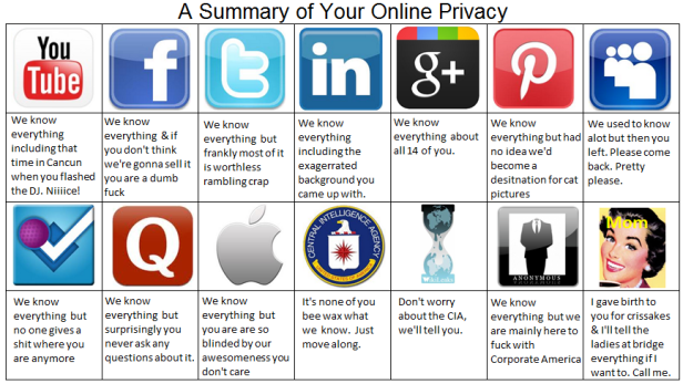 smm-online-privacy_sugarmillmedia_com